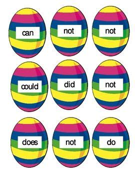 Case study on eggs